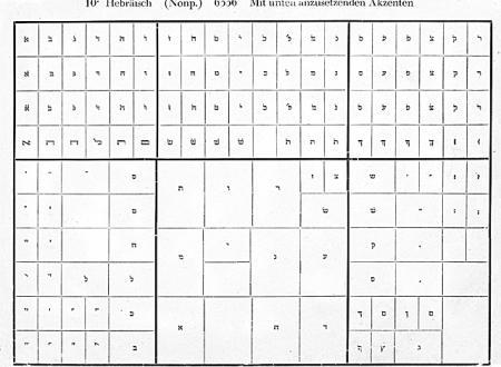 Font schemes for Hebrew | Briar Press | A letterpress community