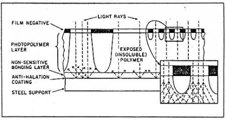 Photopolymer KF152M - Letter shoulders not evident | Briar